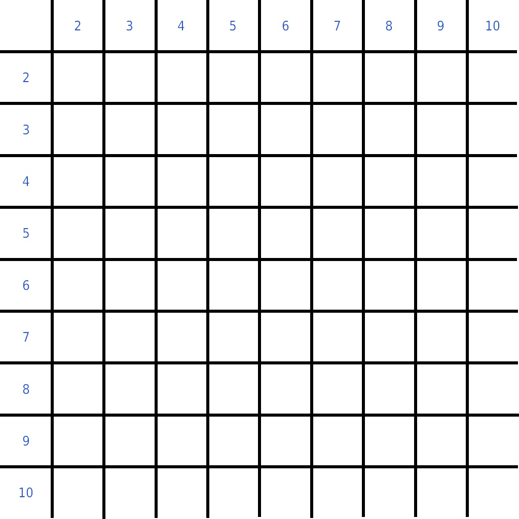 Multiplication Table 1 12 Without Answers