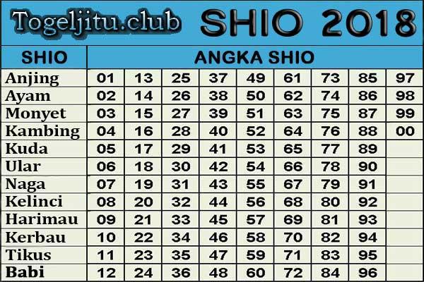 Shio 2018