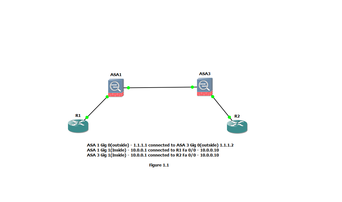 Networking Arena - Cuckoo Networks - Scenarios and Labs