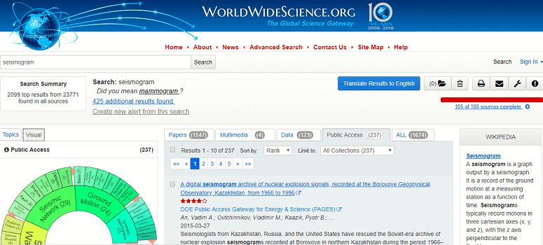 Cara mencari jurnal internasional di WoldWideScience
