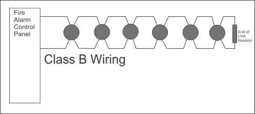 Arindam Bhadra Fire Safety : Working of Fire Alarm Wiring on