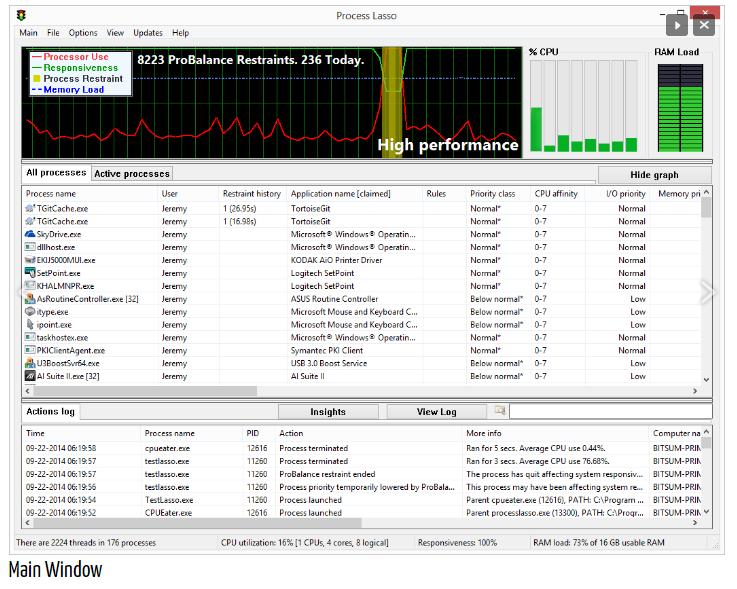 Miễn phí phần mềm Process Lasso Pro