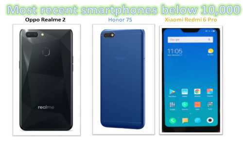 Most recent smartphones below 10,000,Xiaomi Redmi 6 Pro,Oppo Realme 2,Xiaomi Redmi 6A,Honor 7S