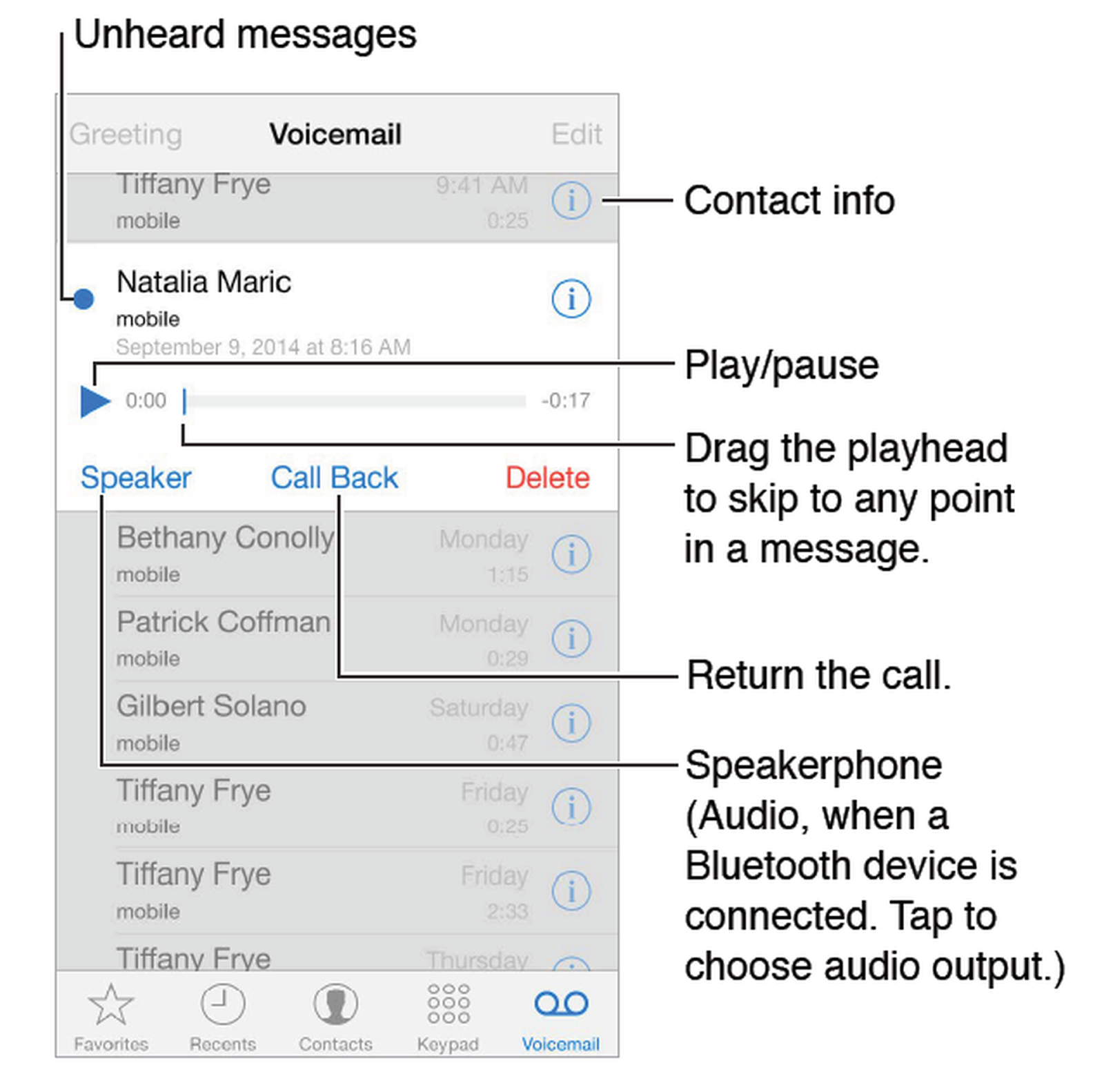 Setting up voice mail iphone 7 manual and tutorial setting up voice mail iphone 7 m4hsunfo