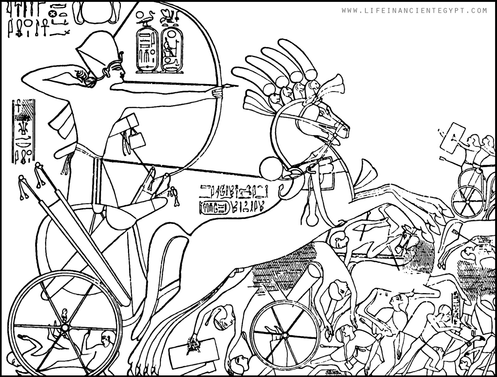 Ancient Egypt Coloring Page Battle War Scene With Chariot And Archers