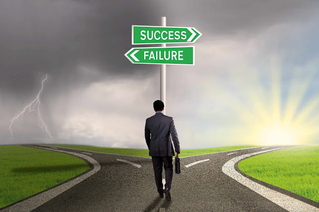 6 easy steps to a success mindset