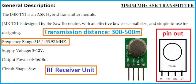 RF Module ( Wireless Radio Frequency )Transmitter_Pin Out
