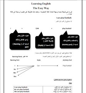 كتاب أسهل طريقة لتتحدث الانجليزية