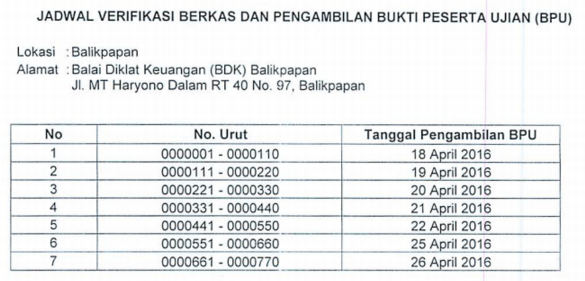Jadwal Verifikasi Berkas STAN Balikpapan