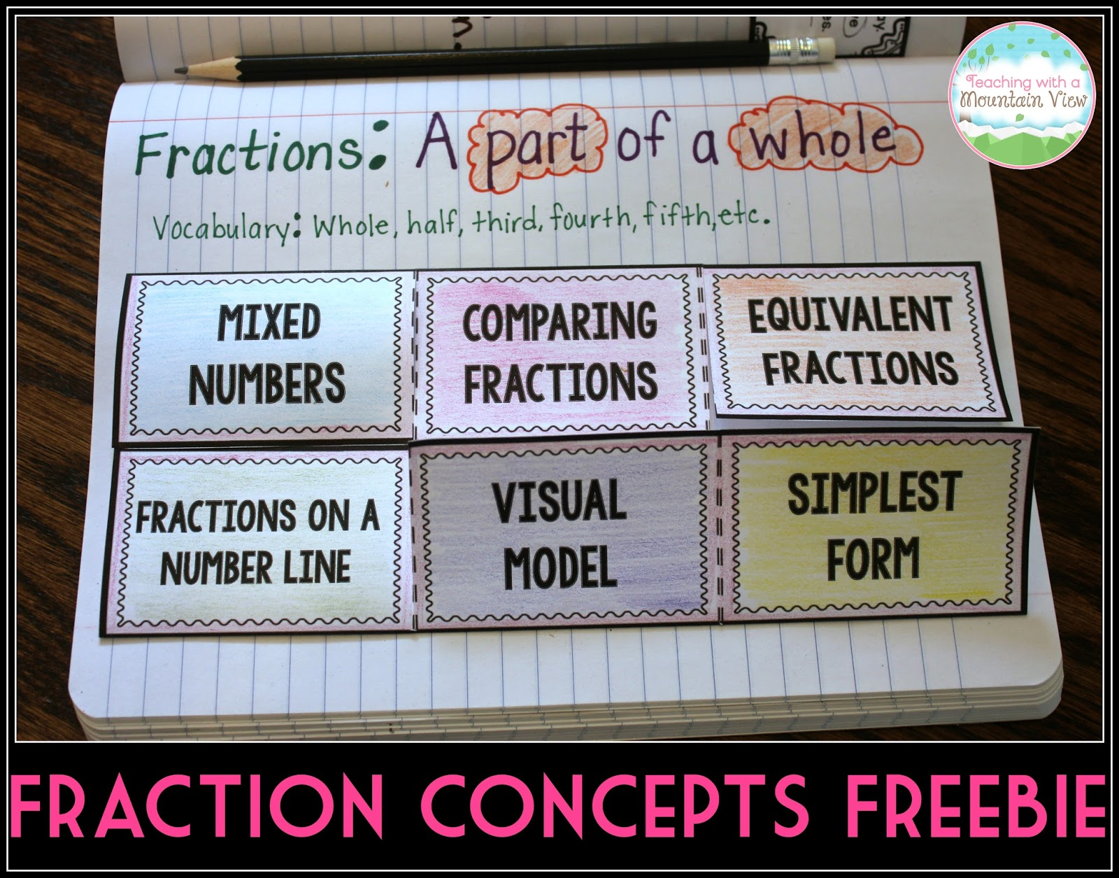 image relating to Simplifying Fractions Game Printable identify Instruction With a Mountain Opinion: The Final Checklist of Portion