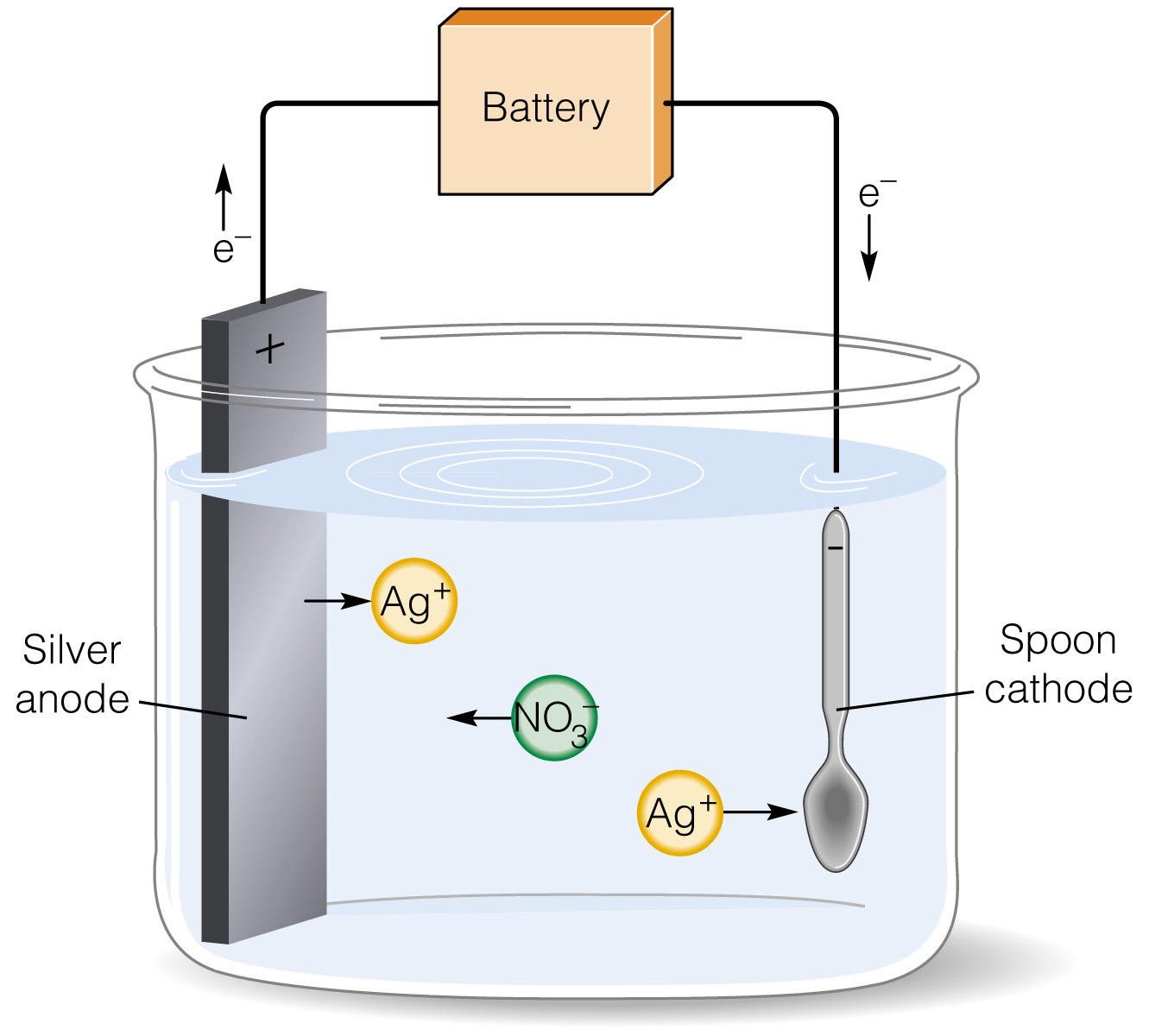 Zinc Electroplating Diagram K-ME แหล�...