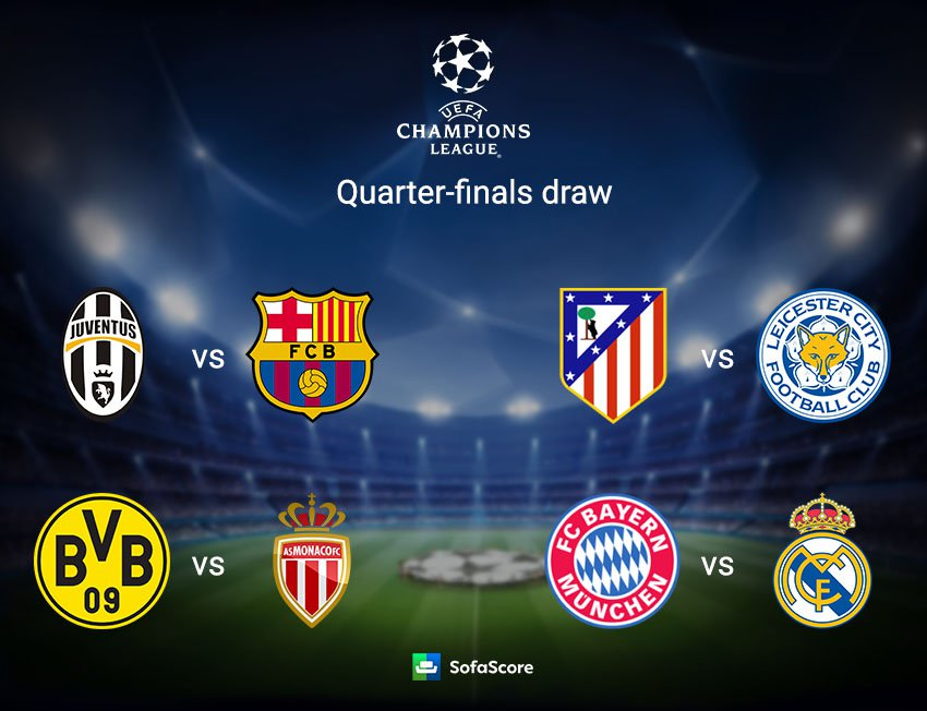 UEFA Champions League 2017 Quarterfinals As Scheduled - Analysis