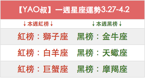 http://www.stargogo.com/2017/03/yao122017327-42.html