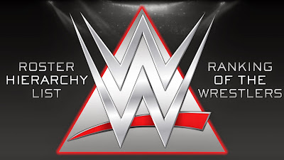 List Current WWE 2K17 Roster of Superstars in WWE Raw Smackdown