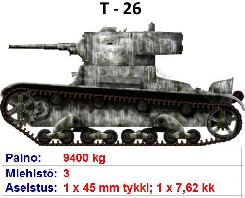 IluVon66 at War Blogi: TALVISODAN PANSSARINTORJUNTA