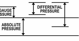 TN Instrumentation : FIELD INSTRUMENTS