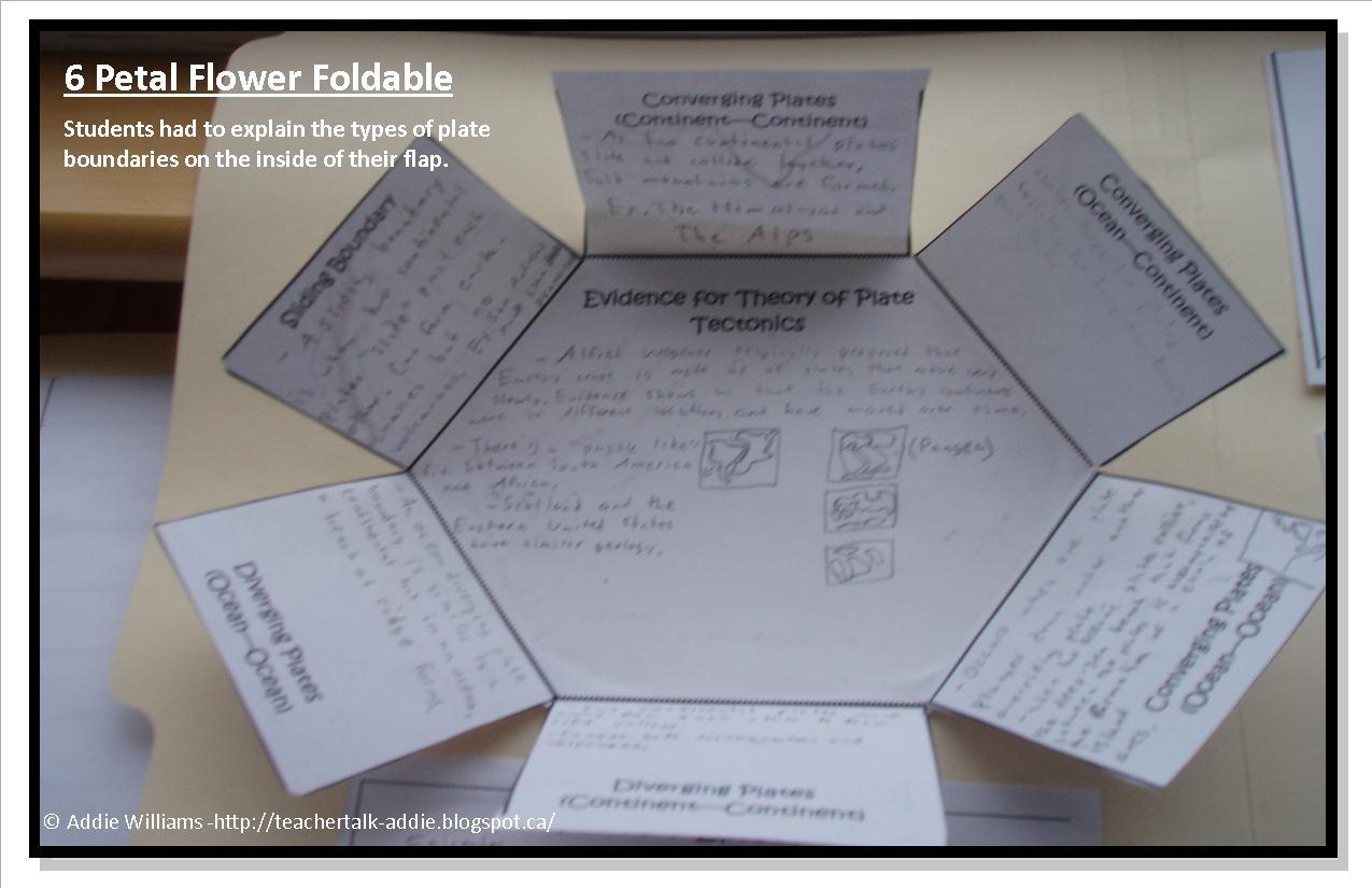 Fun With Foldables Addie Williams Teacher Talk