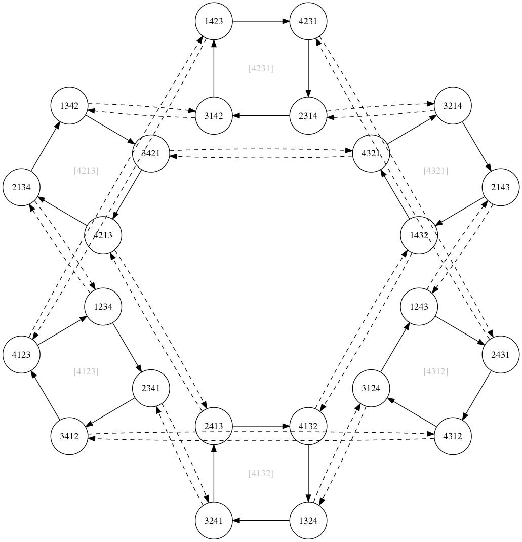 n=4 all edges