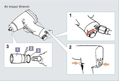 dan digunakan untuk melepas dan mengganti baut Cara Menggunakan Peralatan Angin Dengan Baik Dan Benar