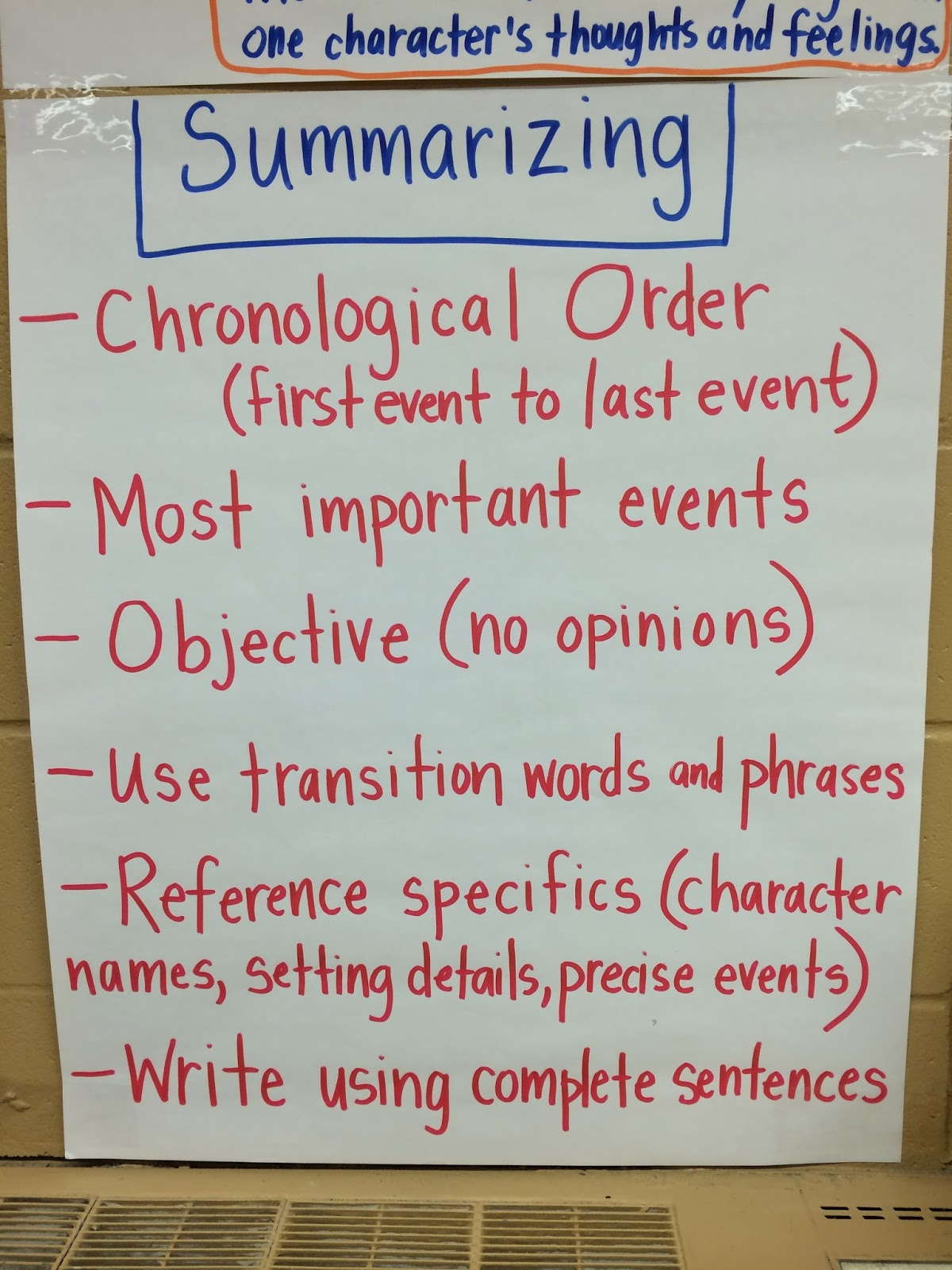 how to write a summary 4th grade anchor chart