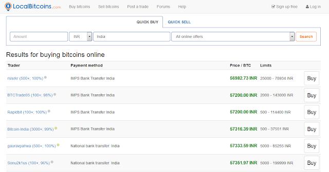 Hiện người mua và bán trên Localbitcoins đang ở mức $850