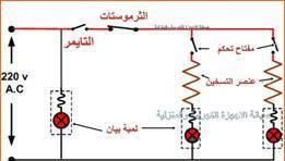 الافران الكهربية