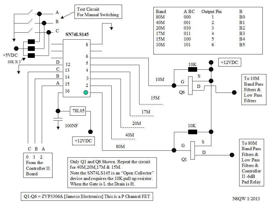 N6QW: LDMOS Amplifiers