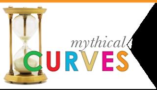 Hourglass Body Type, Curvy Figure