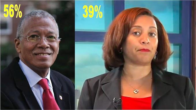 Traición a demócratas y alianza con republicanos marcaron la derrota de senadora dominicana