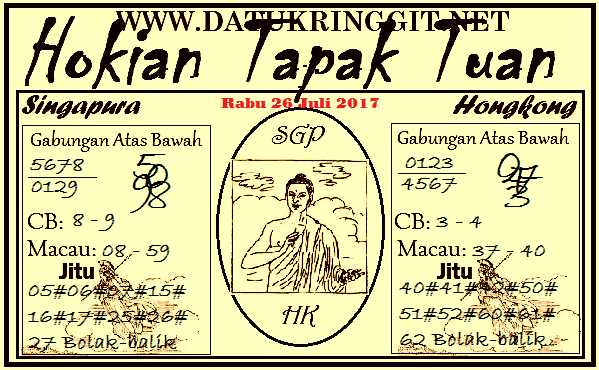 Prediksi Gambar Pak Tuntung Rabu 26 07 2017