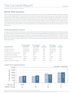 Manhattan Market Report | July 2016