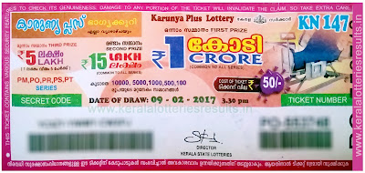 http://www.keralalotteriesresults.in/2017/02/09-kn-147-karunya-plus-lottery-result-today-kerala-lottery-results-image