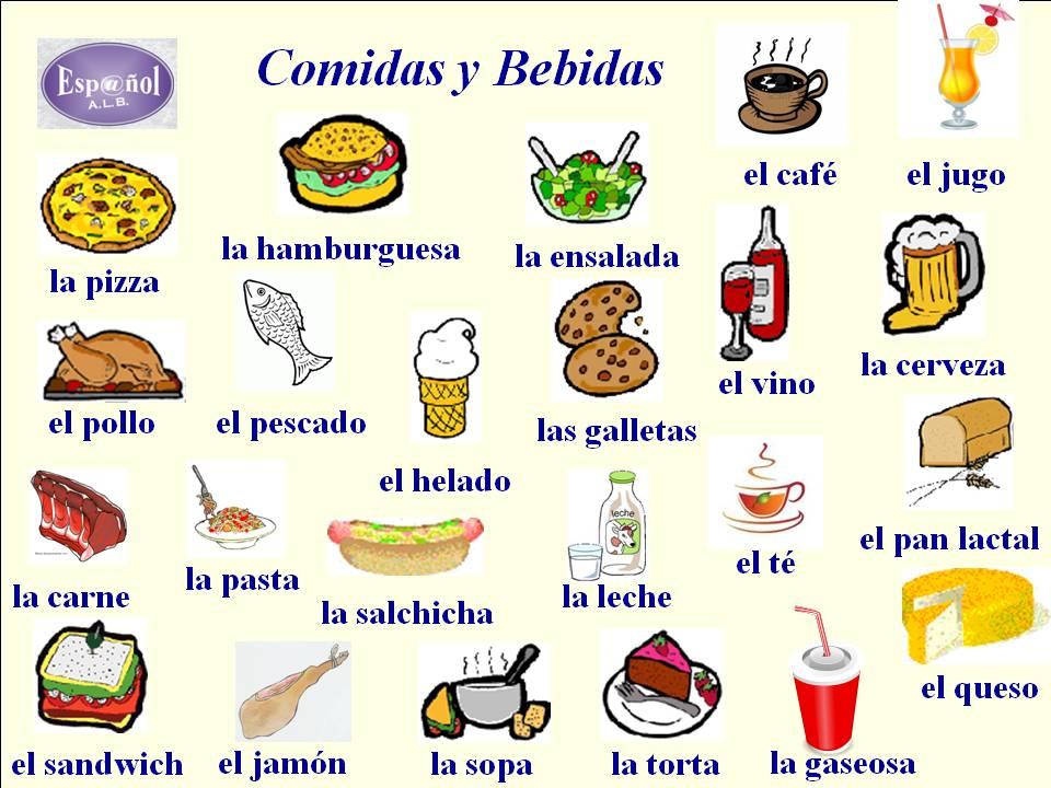 Diario de clase nombres de alimentos for Las comidas en frances