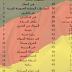 كتاب book2 من معهد Goethe الماني عربي