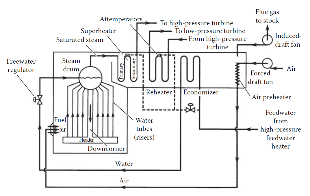 boilers wiring diagrams