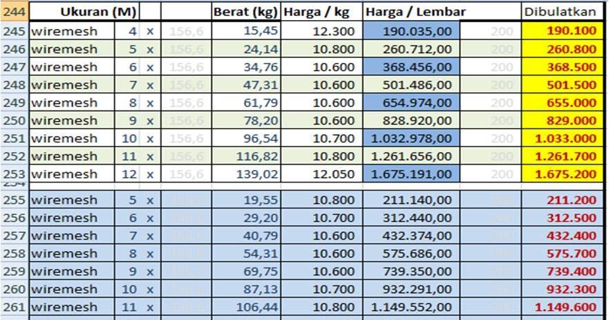 Image Result For Daftar Harga Besi Beton