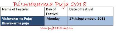 2018 Vishwakarma Puja Date
