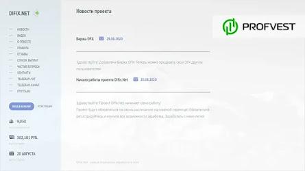 🥇Difix.net: обзор и отзывы [HYIP СКАМ]