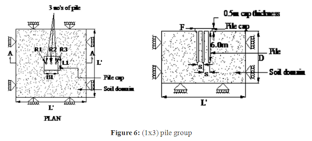Analysis of Pile Group under Lateral Load