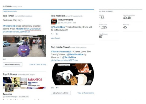 How To See Who Views Your Twitter Profile