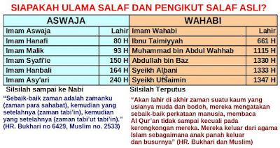 TALQIN MAYIT VERSI HADIS NABI DAN PENDAPAT PARA ULAMA SALAF(MADZHAB FIQIH)