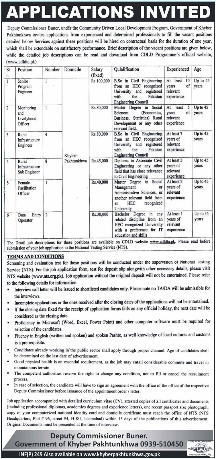 Jobs In Office Of The Deputy Commissioner - Jobs in Bannu 2018