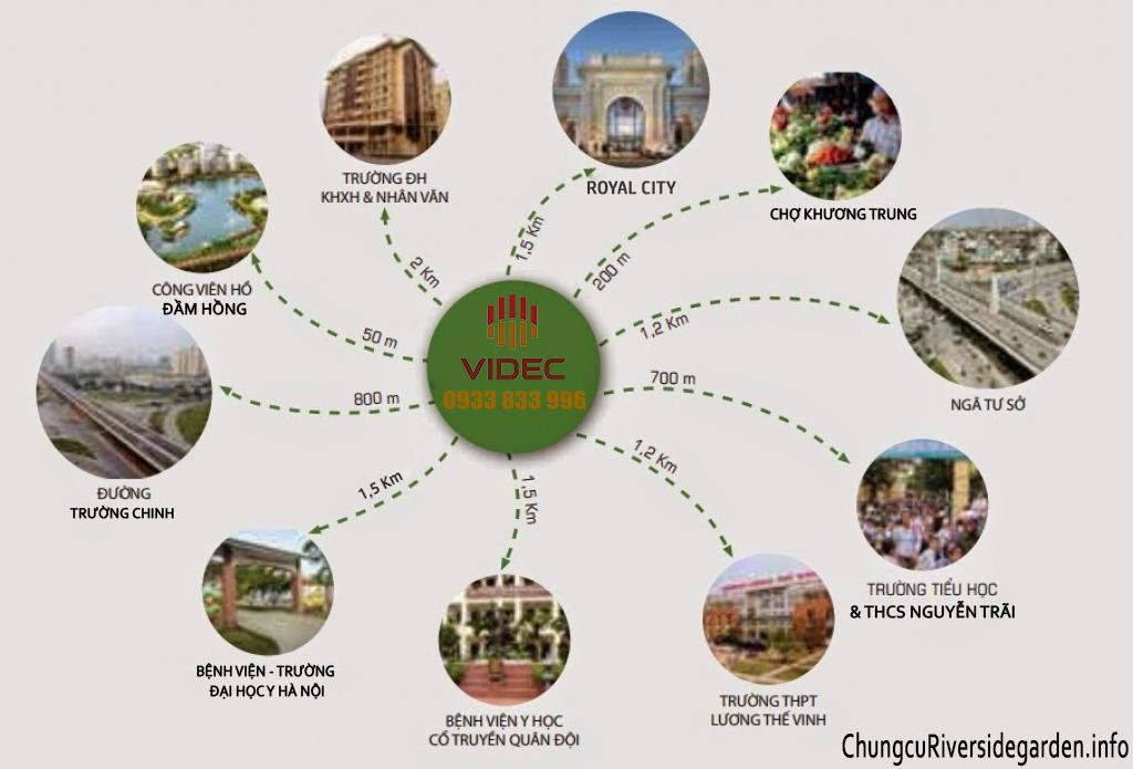 Lien-ket-vung-Riverside-Garden