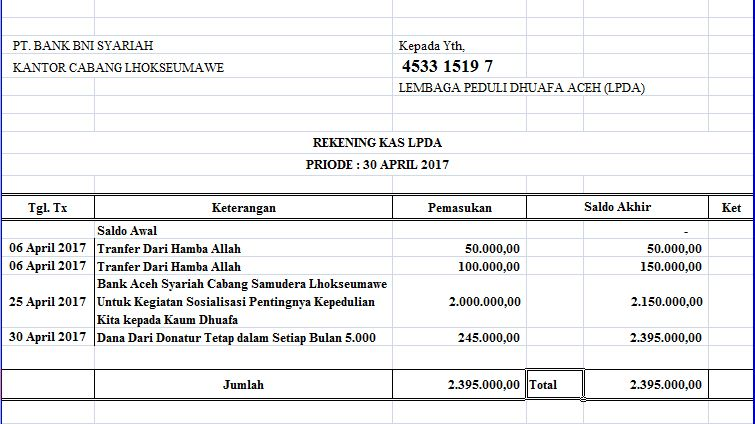 Laporan Keuangan LPDA Bulan April 2017