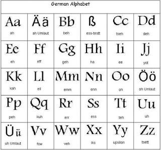 เรียนภาษาเยอรมันแบบตัวต่อตัว