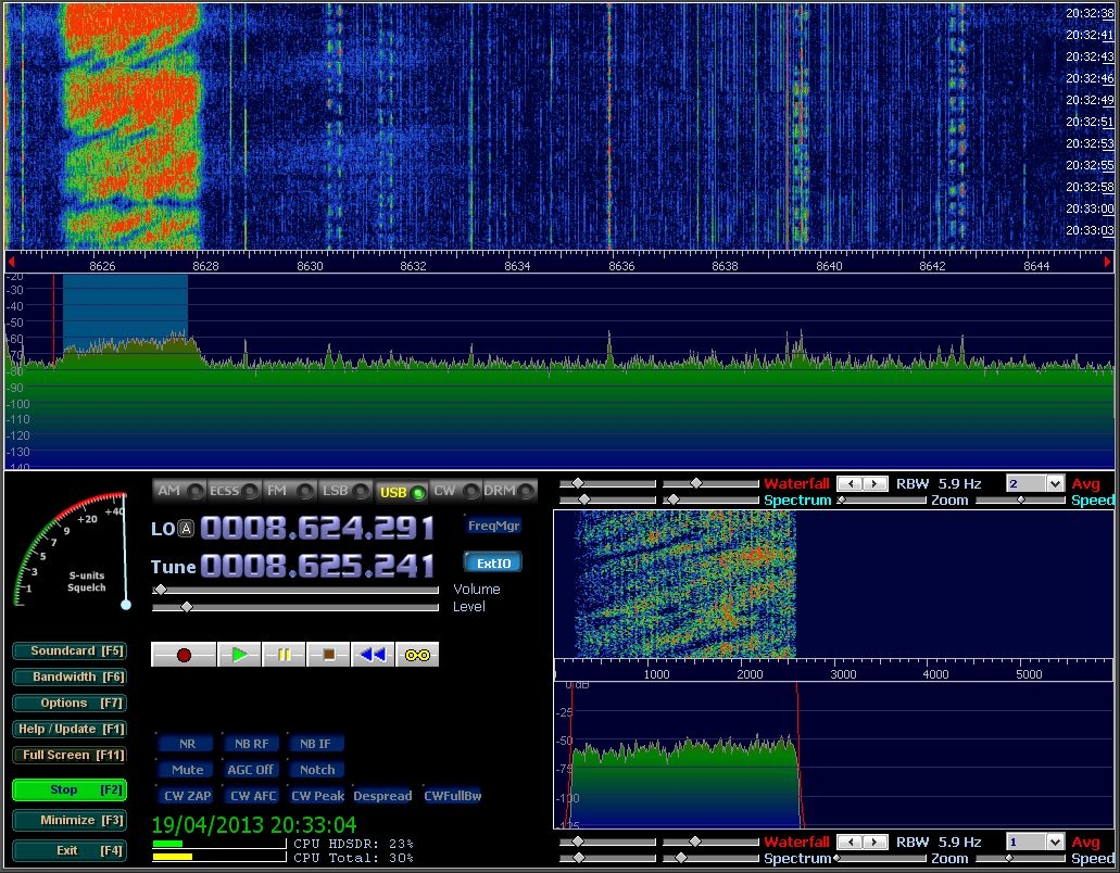 UMaRCA: Utility Monitoring and Radio Communications Australia