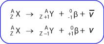 Bentuk umum peluruhan beta