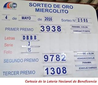 resultados-sorteo-miercoles-4-de-mayo-del-2016-loteria-nacional-de-panama