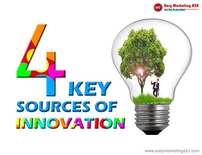 INNOVATION KEY SOURCES