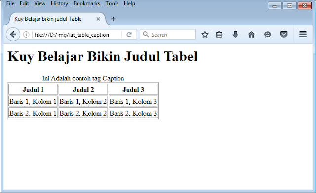 Cara membuat judul pada table di html dengan tag caption for Table caption
